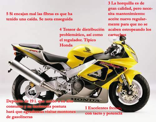 Honda-CBR-900RR-Fireblade-2000 copia