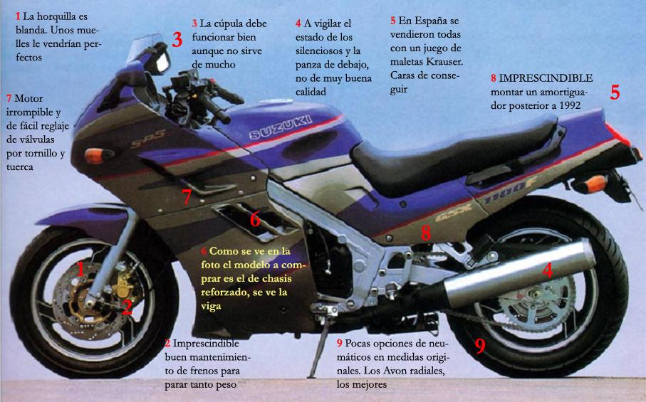 S1100F copia