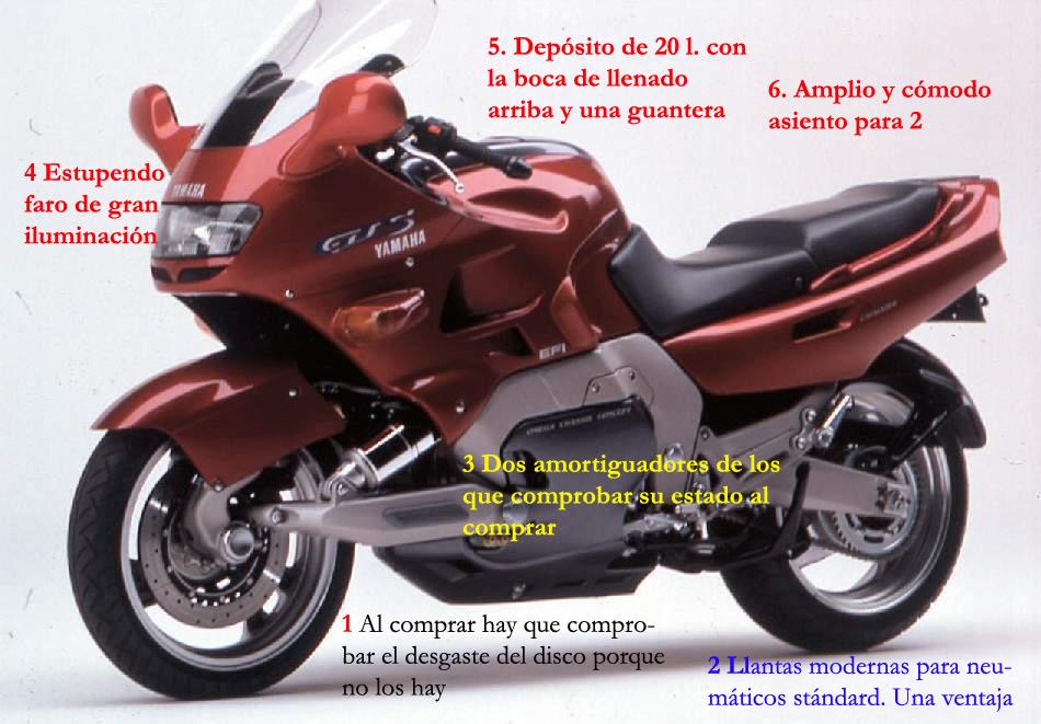 Yamaha GTS1000 93 copia